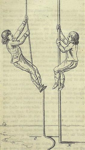 Climbing vertical pole or rope. In Gymnastik für die Jugend.