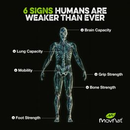 6 Signs Humans are Weaker than Ever (and what to do about it)